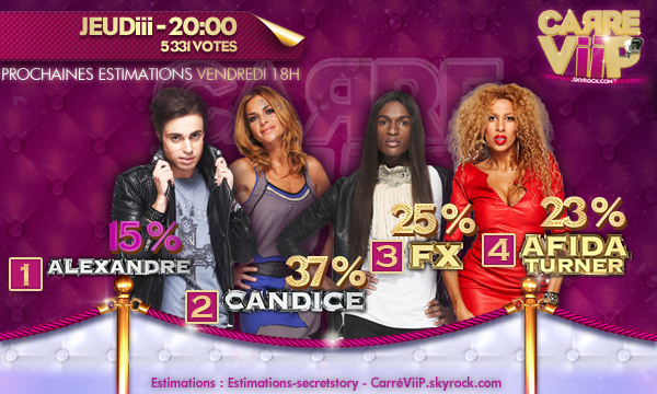 Estimations : Alexandre - Candice - FX - Afida